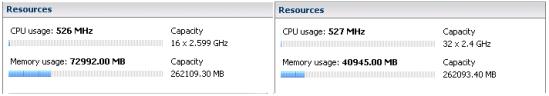 AMD vs Intel Total GHz